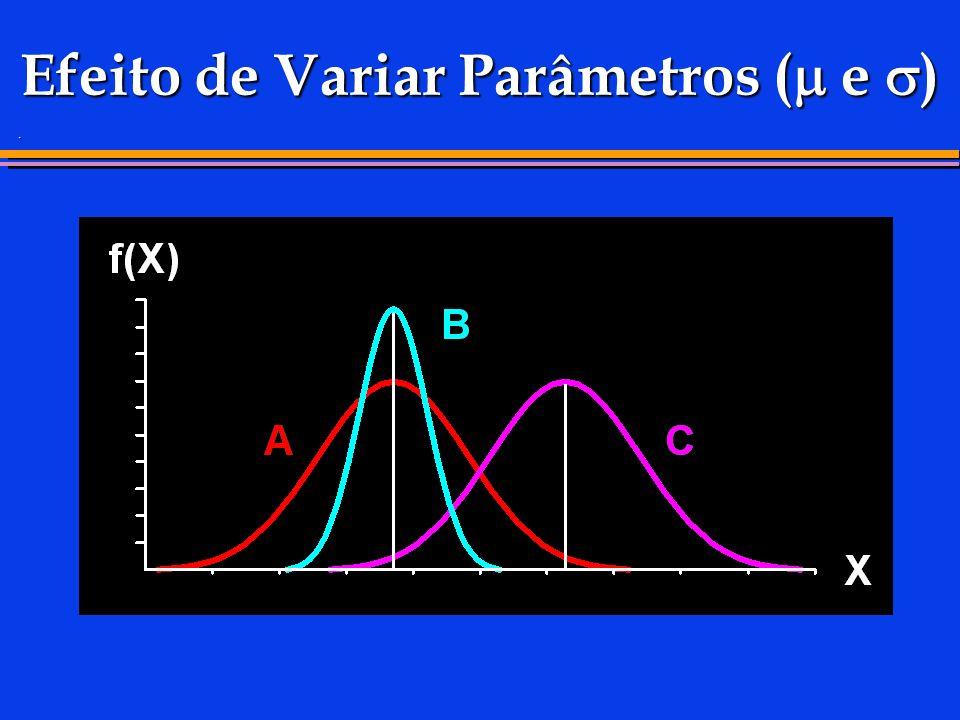 . Efeito de Variar Parâmetros ( e )
