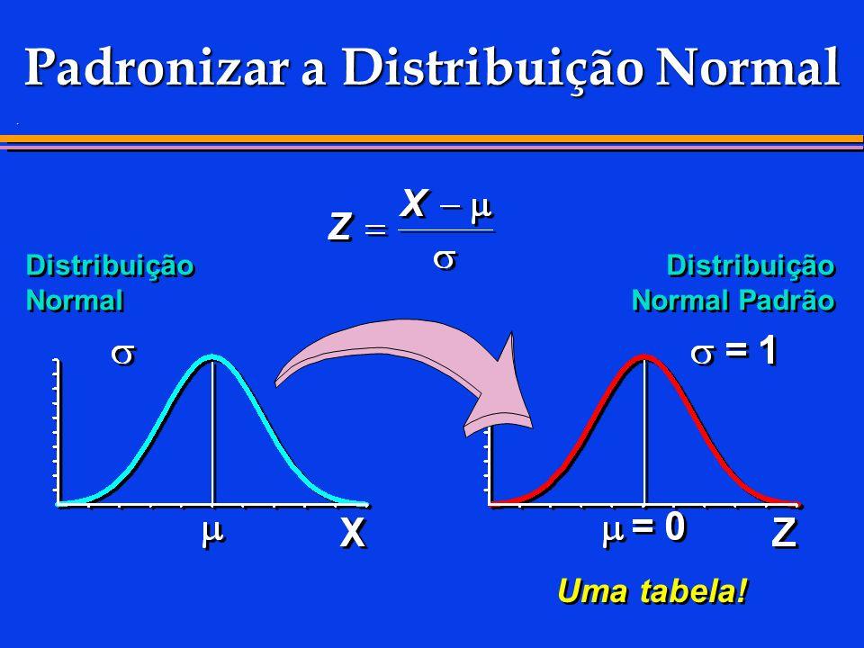 . Padronizar a Distribuição Normal Uma tabela! Distribuição Normal Distribuição Normal Padrão