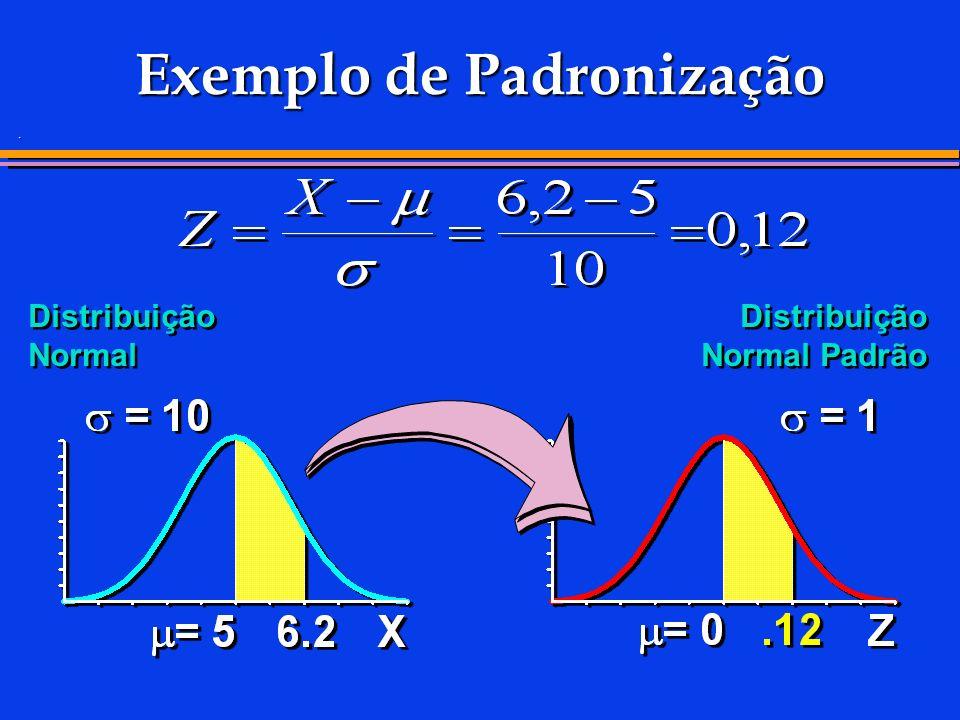 . Exemplo de Padronização Distribuição Normal Distribuição Normal Padrão