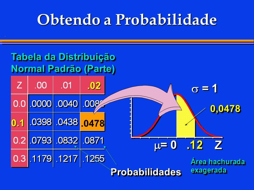 . Obtendo a Probabilidade 0,04780,0478.02 0.1.0478 Tabela da Distribuição Normal Padrão (Parte) ProbabilidadesProbabilidades Área hachurada exagerada