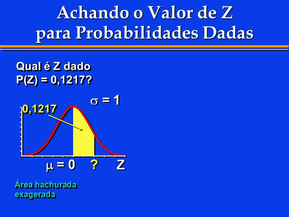 . Achando o Valor de Z para Probabilidades Dadas 0,12170,1217 Qual é Z dado P(Z) = 0,1217? Área hachurada exagerada