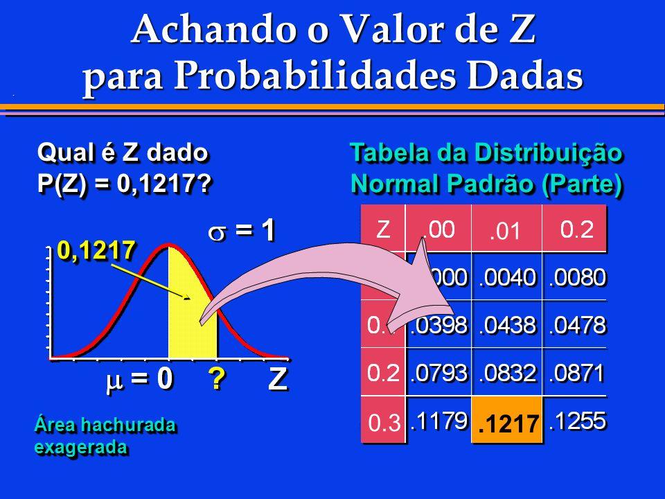 . Achando o Valor de Z para Probabilidades Dadas 0,12170,1217.01 0.3.1217 Tabela da Distribuição Normal Padrão (Parte) Qual é Z dado P(Z) = 0,1217? Ár