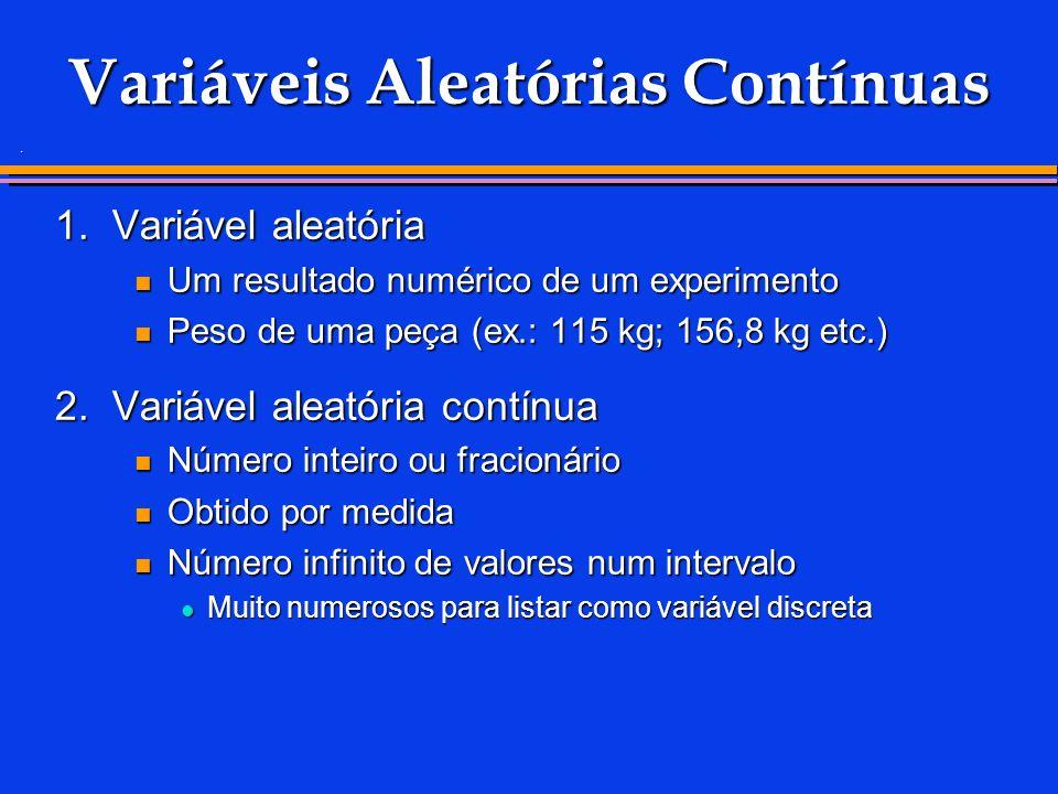 Exemplos de Variáveis Aleatórias Contínuas ExperimentoVariável Aleatória Valores Possíveis Pesar 100 peças Peso 45,1; 78;...