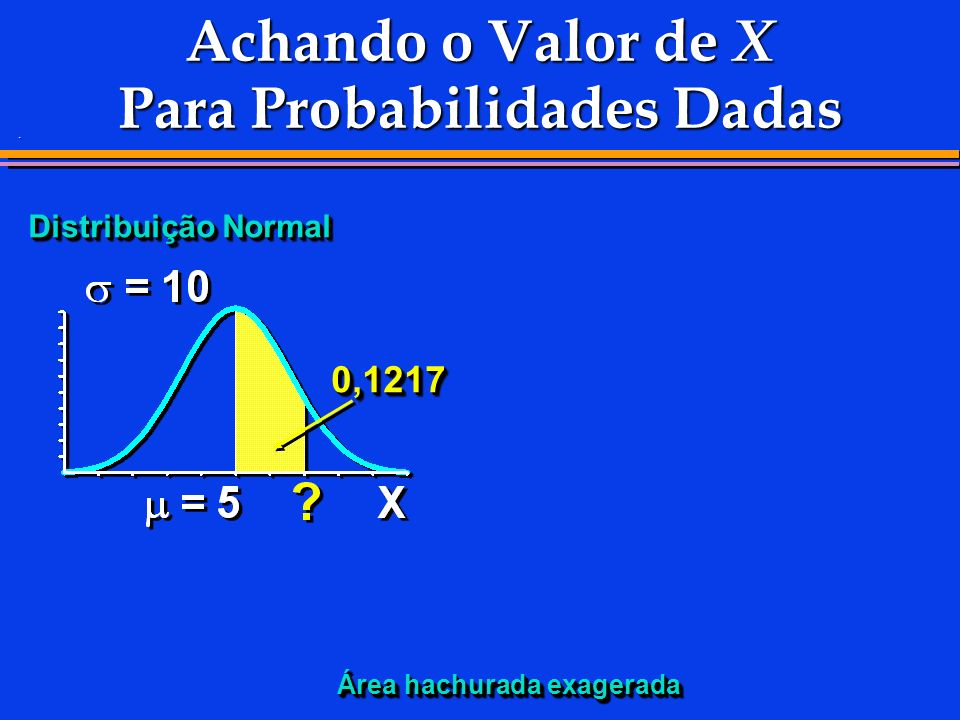 . Achando o Valor de X Para Probabilidades Dadas Distribuição Normal 0,1217 0,1217 Área hachurada exagerada