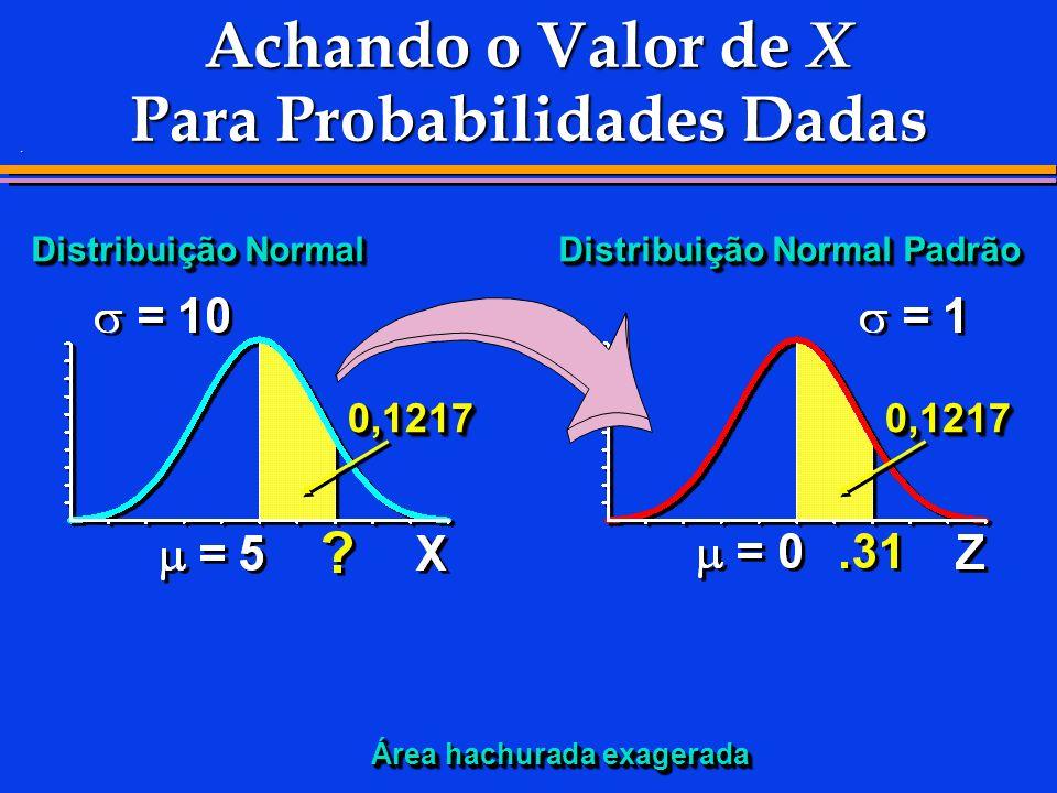 . Achando o Valor de X Para Probabilidades Dadas Distribuição Normal Distribuição Normal Padrão 0,1217 0,1217 Área hachurada exagerada