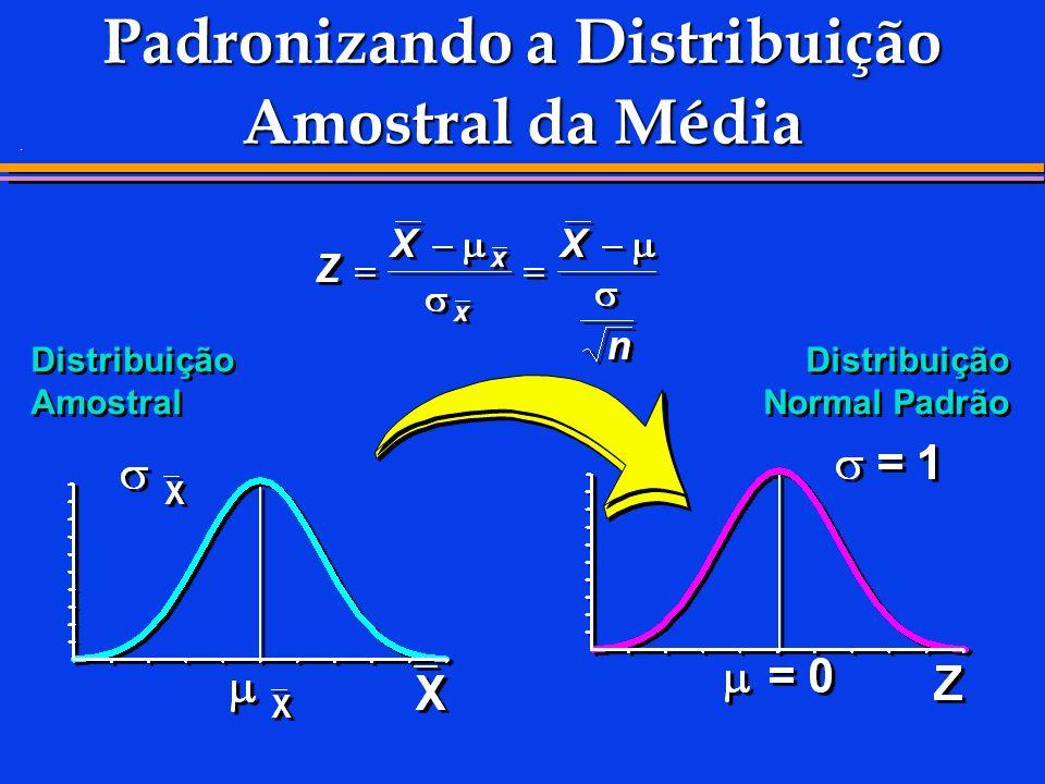 . Padronizando a Distribuição Amostral da Média Distribuição Amostral Distribuição Normal Padrão