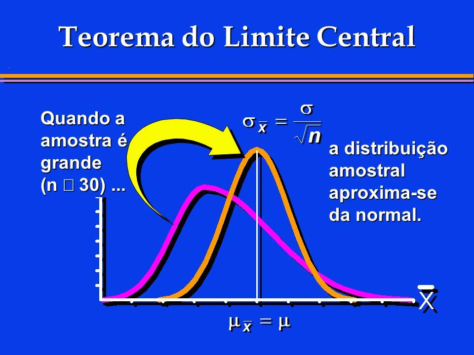 . Quando a amostra é grande (n 30)... a distribuição amostral aproxima-se da normal.