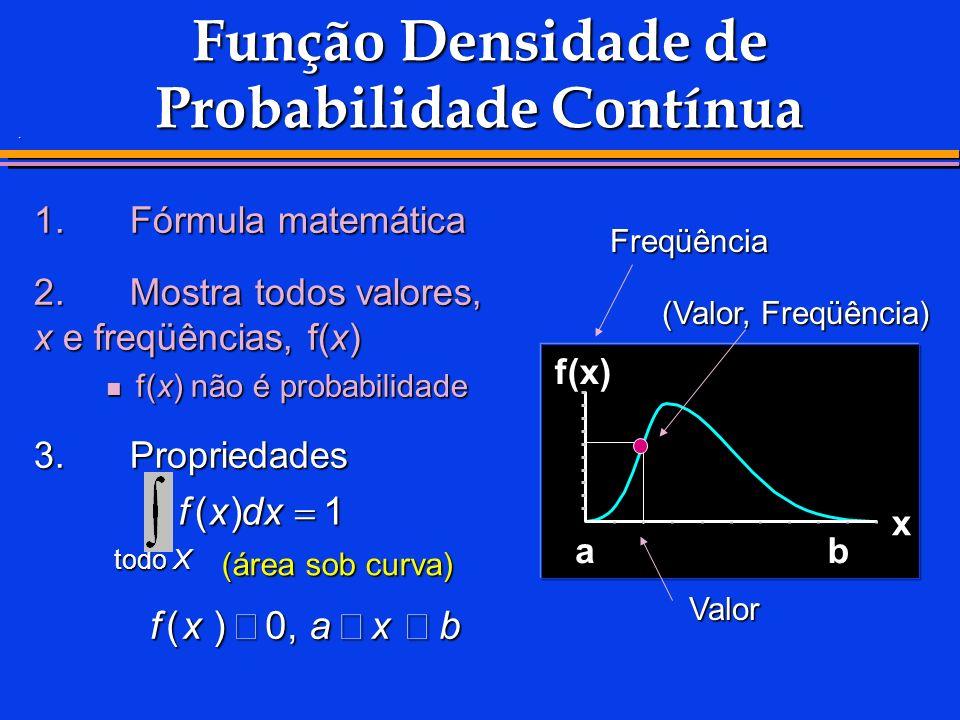 . Função Densidade de Probabilidade Contínua 1.Fórmula matemática 2.Mostra todos valores, x e freqüências, f(x) f(x) não é probabilidade f(x) não é pr
