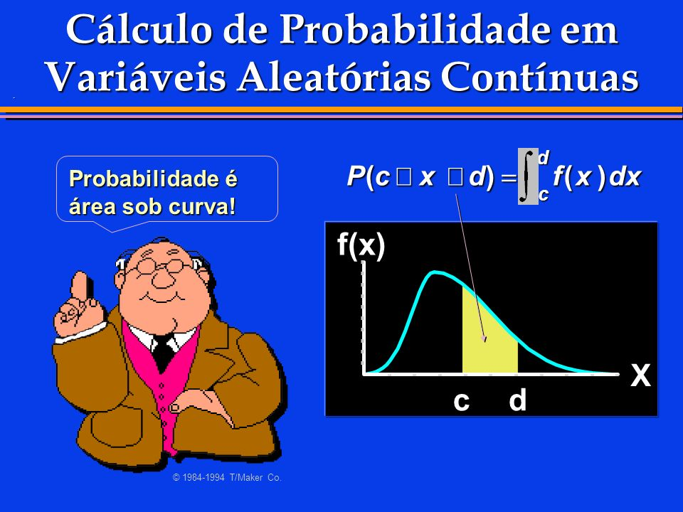 . Cálculo de Probabilidade em Variáveis Aleatórias Contínuas Probabilidade é área sob curva! © 1984-1994 T/Maker Co. Pcxdfxdx c d ()() f(x) X cd