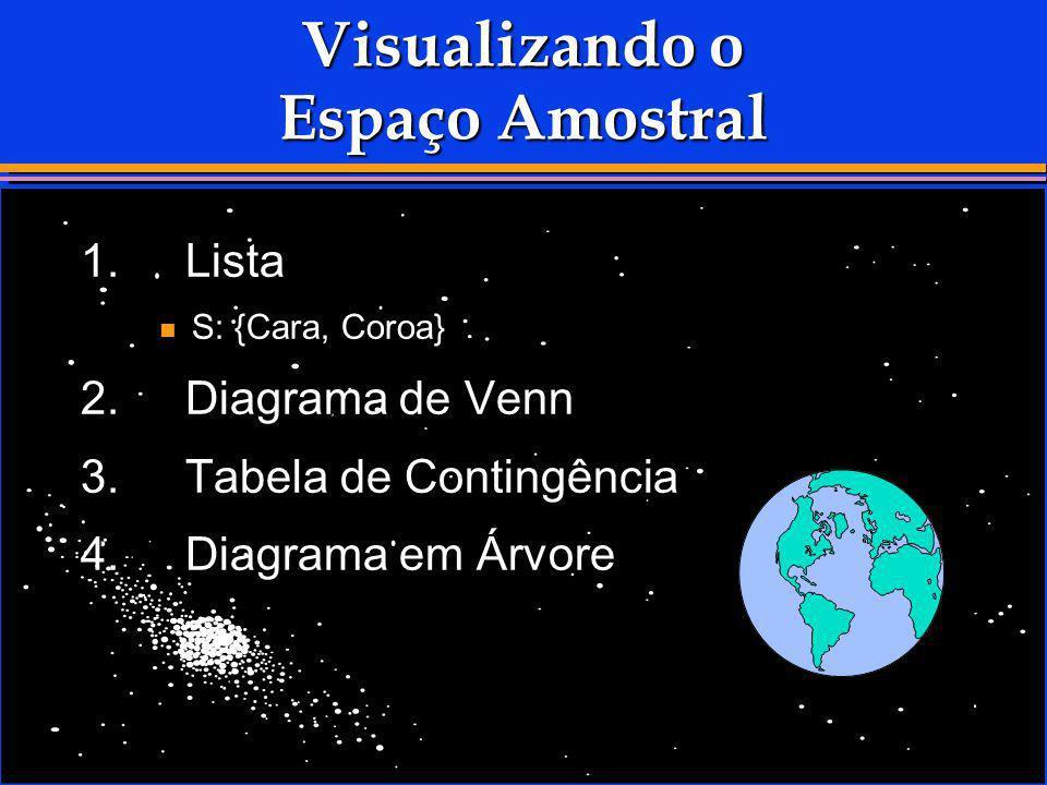 Visualizando o Espaço Amostral 1.Lista S: {Cara, Coroa} S: {Cara, Coroa} 2.Diagrama de Venn 3.Tabela de Contingência 4.Diagrama em Árvore