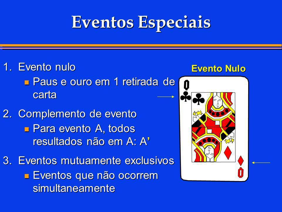 Eventos Especiais 1. Evento nulo Paus e ouro em 1 retirada de carta Paus e ouro em 1 retirada de carta 2. Complemento de evento Para evento A, todos r