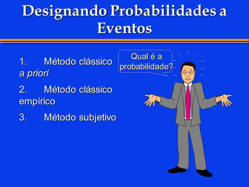 Designando Probabilidades a Eventos 1.Método clássico a priori 2.Método clássico empírico 3.Método subjetivo Qual é a probabilidade?