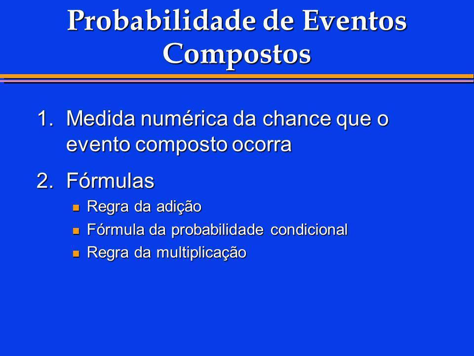 Probabilidade de Eventos Compostos 1.Medida numérica da chance que o evento composto ocorra 2.Fórmulas Regra da adição Regra da adição Fórmula da prob