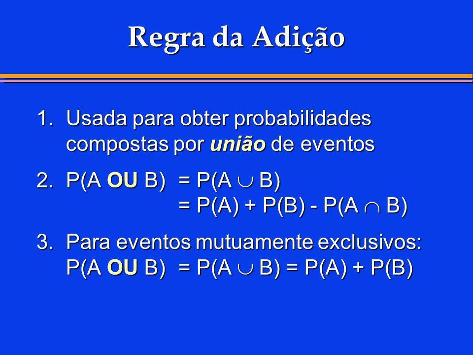 1.Usada para obter probabilidades compostas por união de eventos 2.P(A OU B)= P(A B) = P(A) + P(B) - P(A B) 3. Para eventos mutuamente exclusivos: P(A