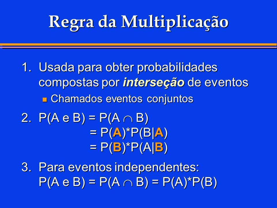 1.Usada para obter probabilidades compostas por interseção de eventos Chamados eventos conjuntos Chamados eventos conjuntos 2.P(A e B) = P(A B) = P(A)