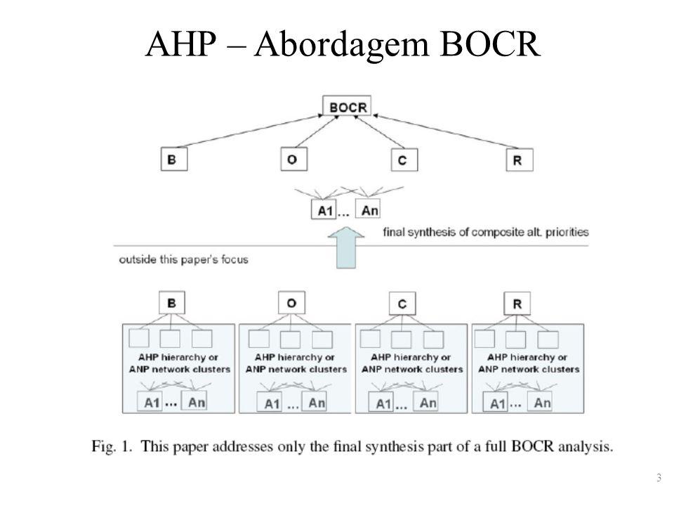 AHP – Abordagem BOCR 3