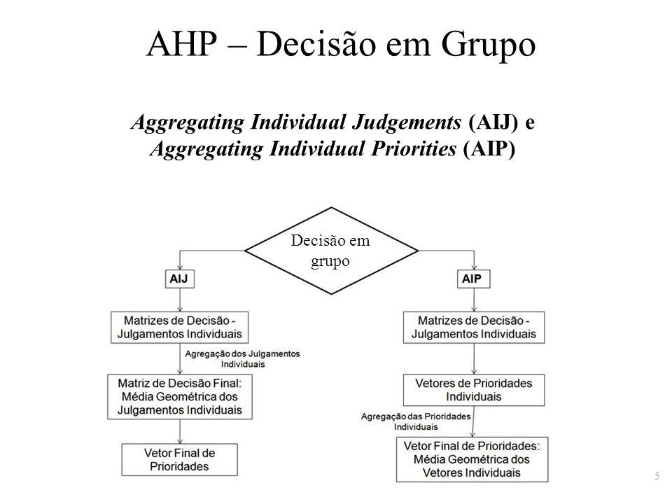 Aggregating Individual Judgements (AIJ) e Aggregating Individual Priorities (AIP) Decisão em grupo AHP – Decisão em Grupo 5