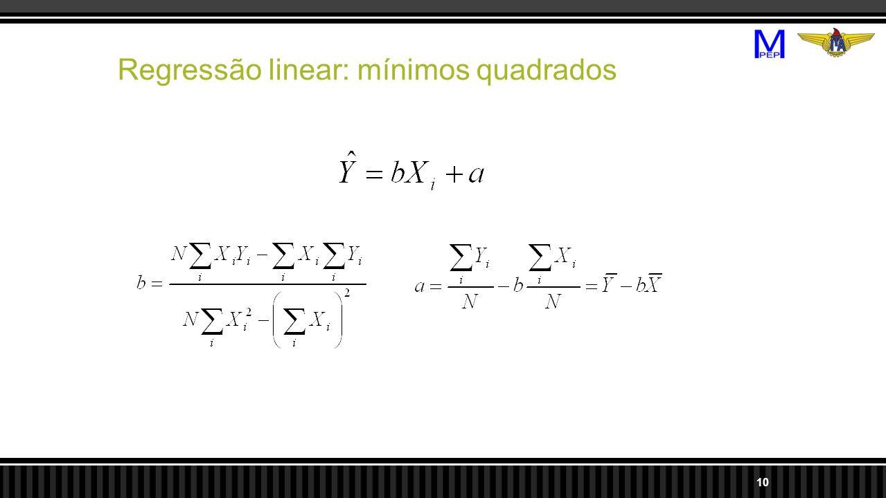 Regressão linear: mínimos quadrados 10