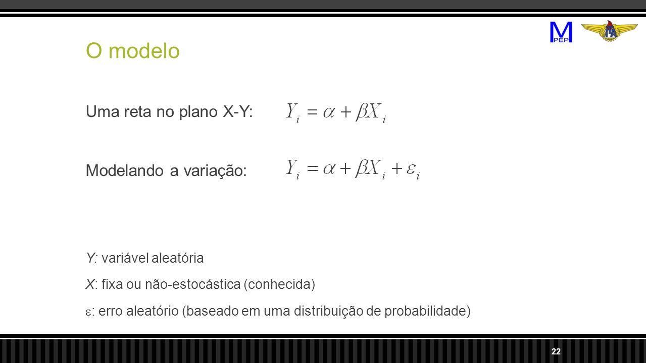 O modelo Uma reta no plano X-Y: Modelando a variação: Y: variável aleatória X: fixa ou não-estocástica (conhecida) : erro aleatório (baseado em uma distribuição de probabilidade) 22