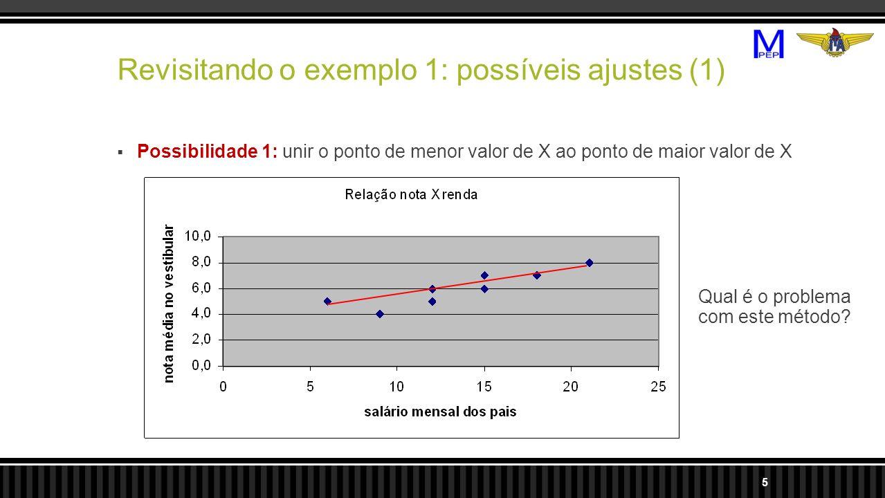 Revisitando o exemplo 1: possíveis ajustes (1) Possibilidade 1: unir o ponto de menor valor de X ao ponto de maior valor de X Qual é o problema com este método.