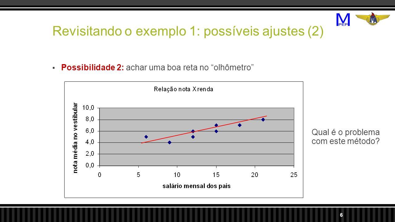 Revisitando o exemplo 1: possíveis ajustes (2) Possibilidade 2: achar uma boa reta no olhômetro Qual é o problema com este método.