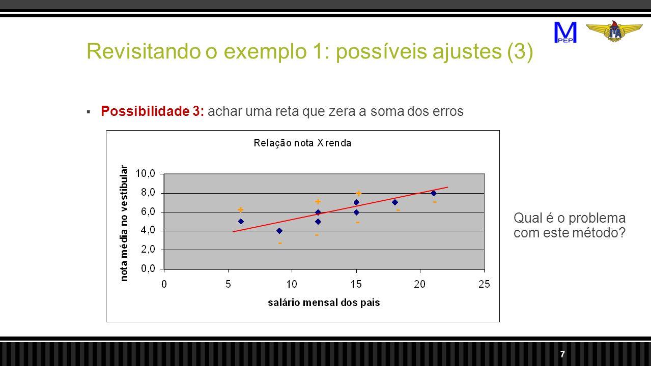 Revisitando o exemplo 1: possíveis ajustes (3) Possibilidade 3: achar uma reta que zera a soma dos erros Qual é o problema com este método? + + + - -