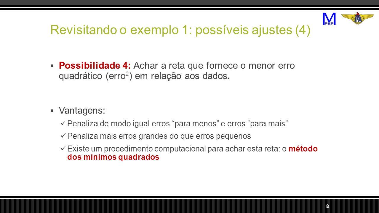 Revisitando o exemplo 1: possíveis ajustes (4) Possibilidade 4: Achar a reta que fornece o menor erro quadrático (erro 2 ) em relação aos dados.