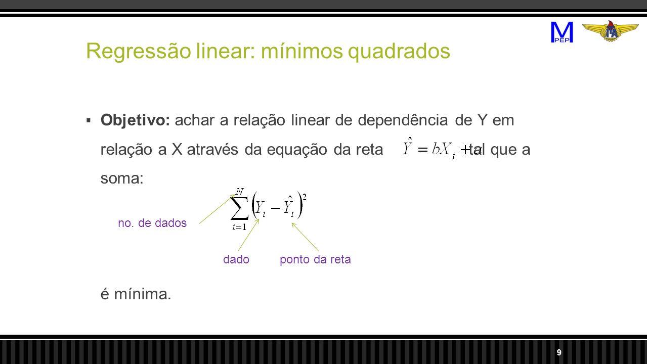 Regressão linear: mínimos quadrados Objetivo: achar a relação linear de dependência de Y em relação a X através da equação da reta tal que a soma: no.