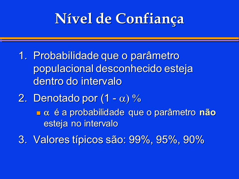 1.Probabilidade que o parâmetro populacional desconhecido esteja dentro do intervalo 2.Denotado por (1 - é a probabilidade que o parâmetro não esteja