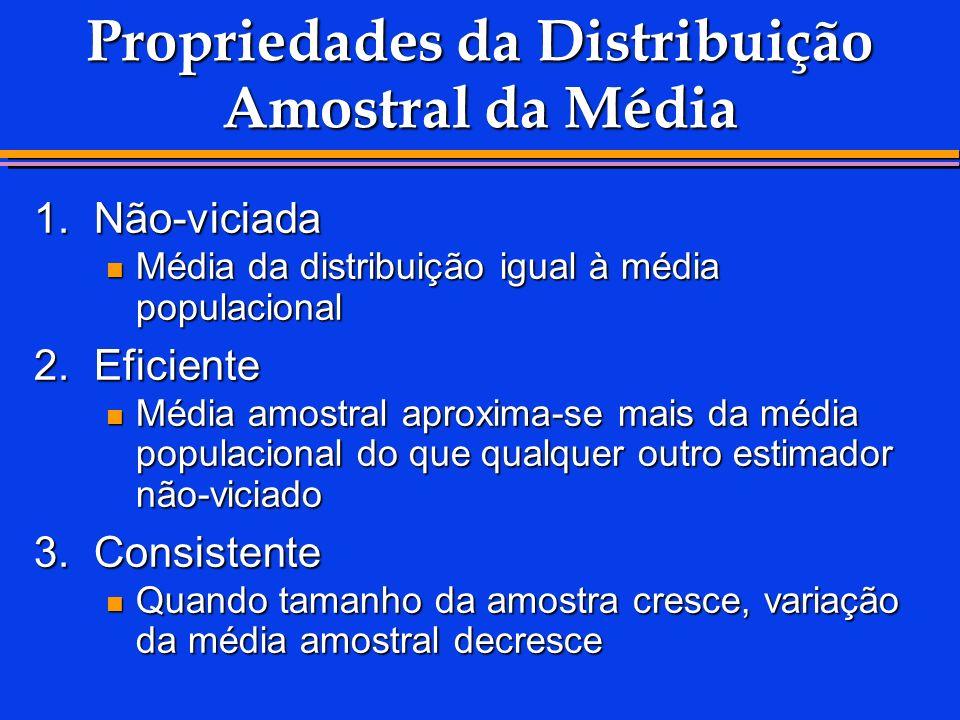Intervalo de Confiança para Estimar a Média (Amostra Pequena)