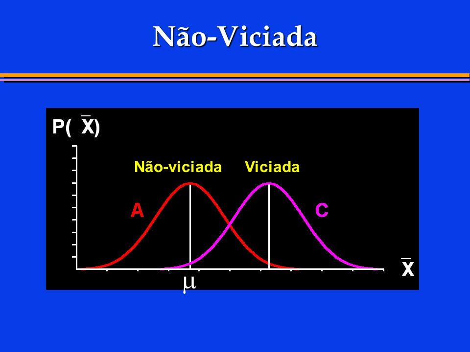 Eficiente Distribuição amostral da mediana Distribuição amostral da média