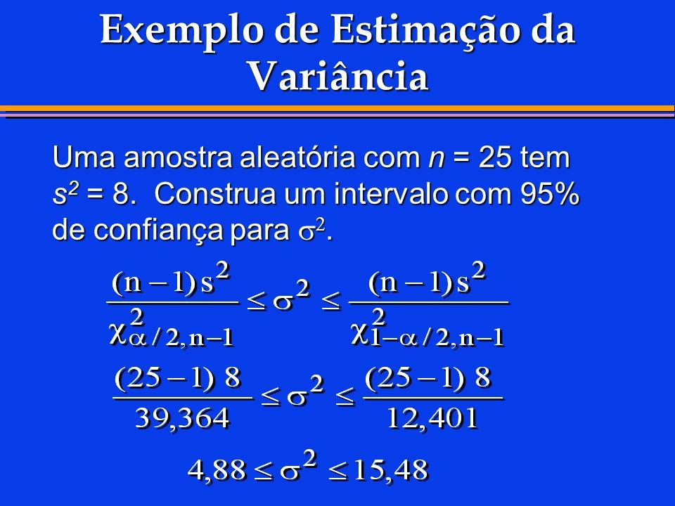 Exemplo de Estimação da Variância Uma amostra aleatória com n = 25 tem s 2 = 8. Construa um intervalo com 95% de confiança para.