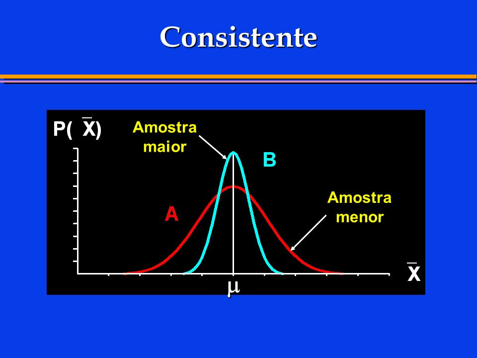 Intervalos e Nível de Confiança Distribuição Amostral da Média Número grande de intervalos Intervalos vão de X - Z X a X + Z X (1 - ) % dos intervalos contêm.