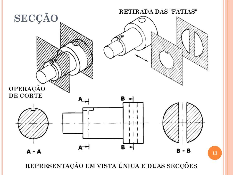 SECÇÃO 13 OPERAÇÃO DE CORTE RETIRADA DAS