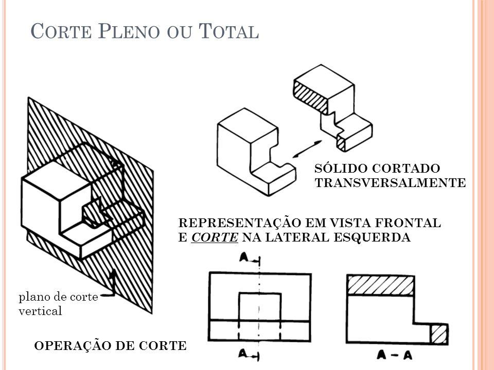 C ORTE P LENO OU T OTAL 5 plano de corte vertical OPERAÇÃO DE CORTE SÓLIDO CORTADO TRANSVERSALMENTE REPRESENTAÇÃO EM VISTA FRONTAL E CORTE NA LATERAL