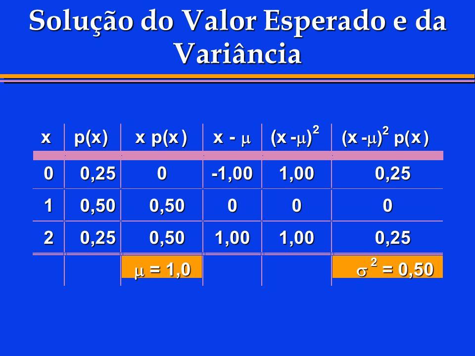 Solução do Valor Esperado e da Variância 00,250-1,001,000,25 10,500,50000 20,250,501,001,000,25 = 1,0 = 1,0 2 = 0,50 = 0,50 xp(x)xp(x)x - (x- ) 2 ( x