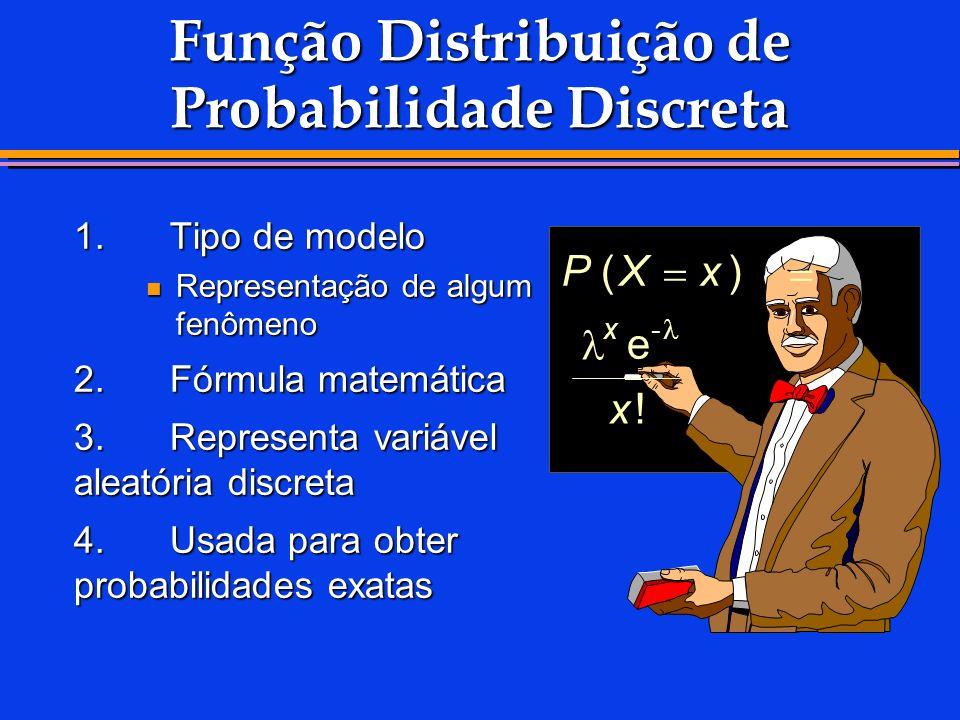 1.Tipo de modelo Representação de algum fenômeno Representação de algum fenômeno 2.Fórmula matemática 3.Representa variável aleatória discreta 4.Usada