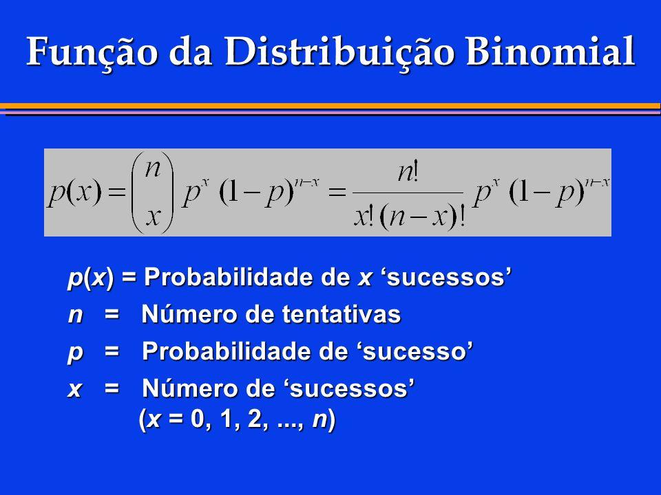 Função da Distribuição Binomial p(x) = Probabilidade de x sucessos n= Número de tentativas p=Probabilidade de sucesso x=Número de sucessos (x = 0, 1,