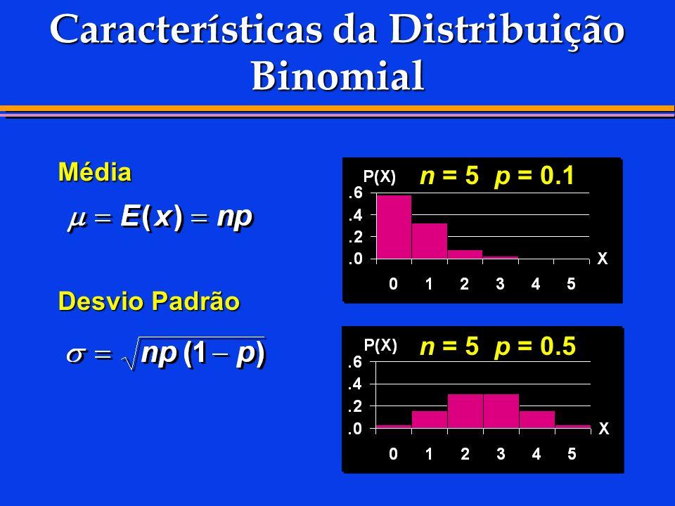 Características da Distribuição Binomial n = 5 p = 0.1 n = 5 p = 0.5 Média Desvio Padrão