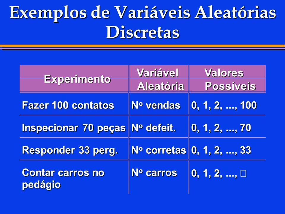 Exemplos de Variáveis Aleatórias Discretas Variável Aleatória Valores Possíveis Fazer 100 contatos N o vendas 0, 1, 2,..., 100 Inspecionar 70 peças N