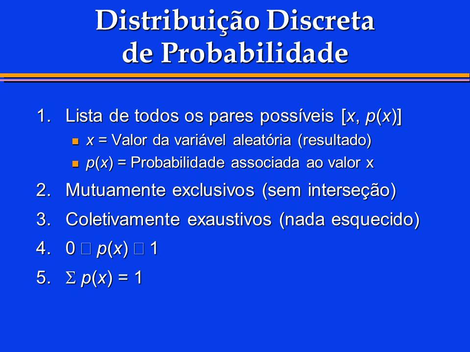 Distribuição Discreta de Probabilidade 1.Lista de todos os pares possíveis [x, p(x)] x = Valor da variável aleatória (resultado) x = Valor da variável
