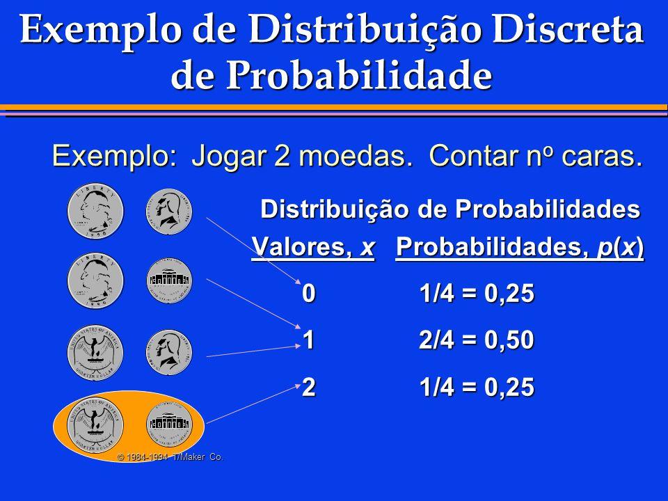 Exemplo de Distribuição Discreta de Probabilidade Distribuição de Probabilidades Valores, x Probabilidades, p(x) 01/4 = 0,25 01/4 = 0,25 12/4 = 0,50 1