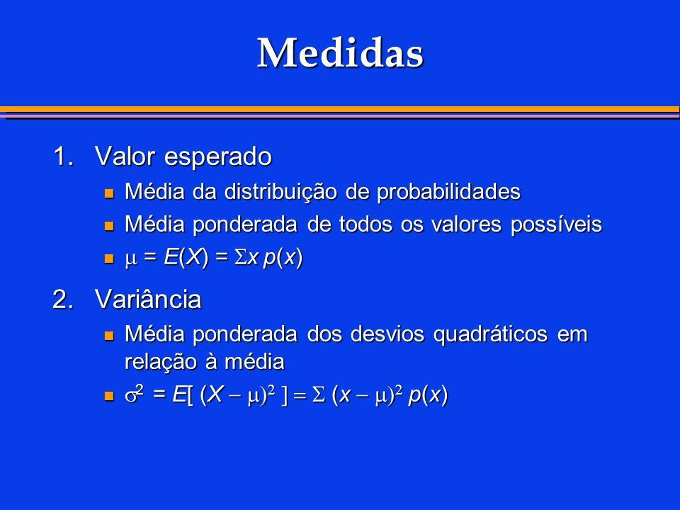 Medidas 1.Valor esperado Média da distribuição de probabilidades Média da distribuição de probabilidades Média ponderada de todos os valores possíveis