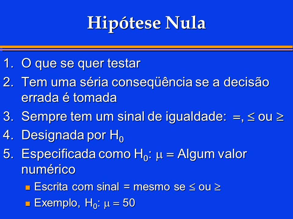 Hipótese Alternativa 1.Contrário da hipótese nula 2.Sempre tem sinal de desigualdade:, ou 2.Sempre tem sinal de desigualdade:, ou 3.Designada por H 1 4.Especificada como H 1 : < Algum valor numérico Exemplo, H 1 : < 50 Exemplo, H 1 : < 50