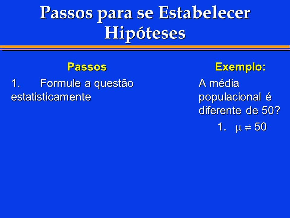 Passos para se Estabelecer Hipóteses Passos 1.