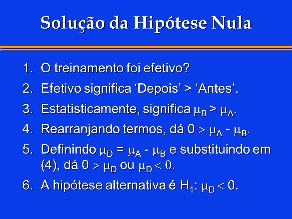 Solução da Hipótese Nula 1.O treinamento foi efetivo? 2.Efetivo significa Depois > Antes. 3.Estatisticamente, significa B > A. 4.Rearranjando termos,