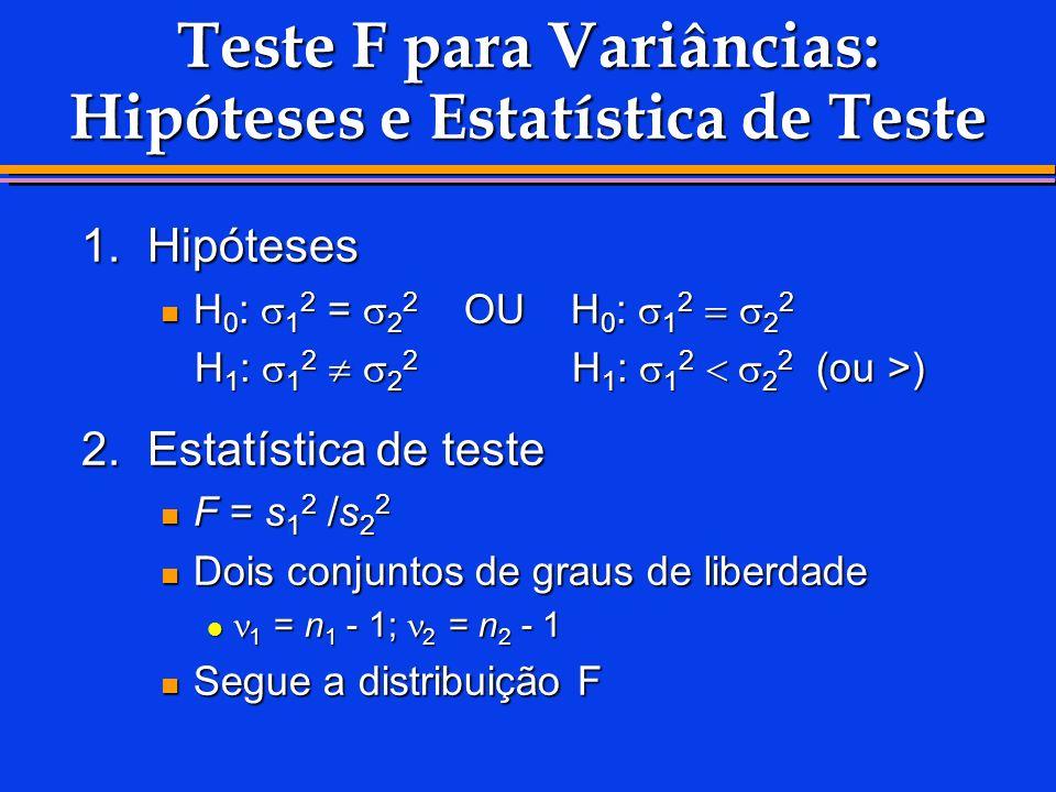 Teste F para Variâncias: Hipóteses e Estatística de Teste 1.Hipóteses H 0 : 1 2 = 2 2 OU H 0 : 1 2 2 2 H 0 : 1 2 = 2 2 OU H 0 : 1 2 2 2 H 1 : 1 2 2 2