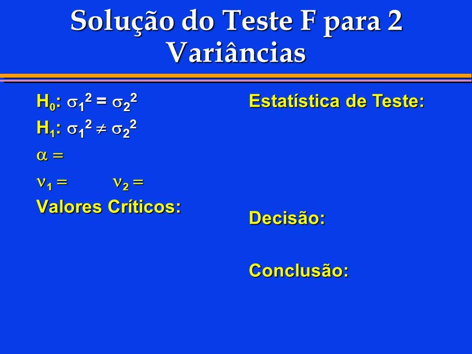 Solução do Teste F para 2 Variâncias H 0 : 1 2 = 2 2 H 1 : 1 2 2 2 1 2 1 2 Valores Críticos: Estatística de Teste: Decisão:Conclusão: