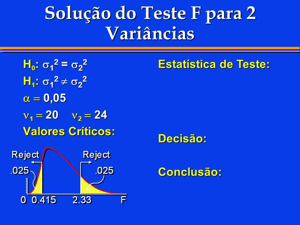 Solução do Teste F para 2 Variâncias H 0 : 1 2 = 2 2 H 1 : 1 2 2 2 0,05 0,05 1 20 2 24 1 20 2 24 Valores Críticos: Estatística de Teste: Decisão:Concl