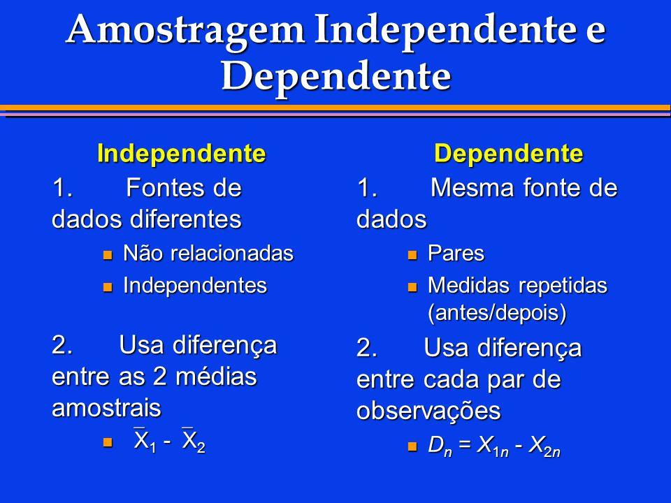 Amostragem Independente e Dependente 1. Fontes de dados diferentes Não relacionadas Não relacionadas Independentes Independentes 2.Usa diferença entre